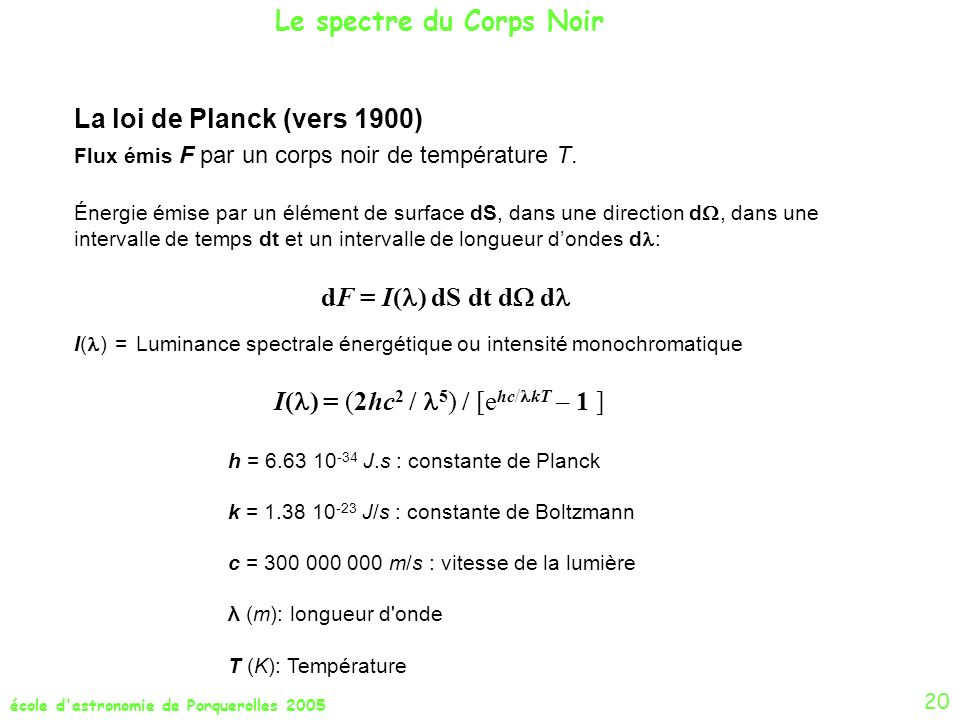I() = (2hc2 / 5) / [ehc/kT – 1 ]